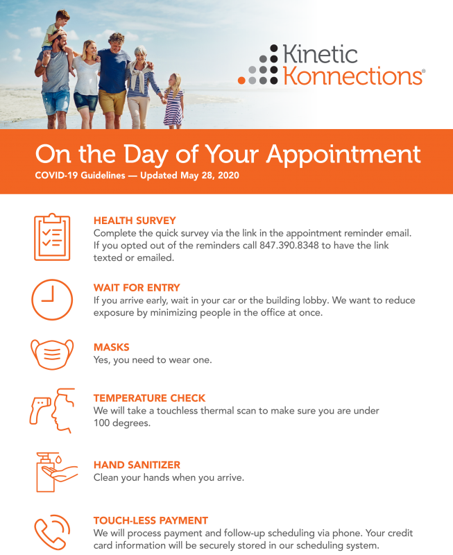 On the Day of Your Appointment